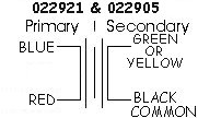 OutputTransformer 022921
